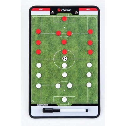Pure2Improve-taktikai-tabla-futball